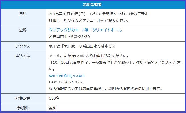 木村佳子 faceBook(株式評論家)_f0073848_2205714.png