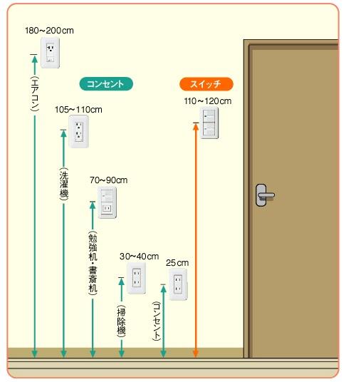 b0131012_1975137.jpg