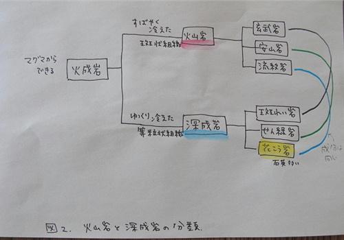 e0201060_22001532.jpg