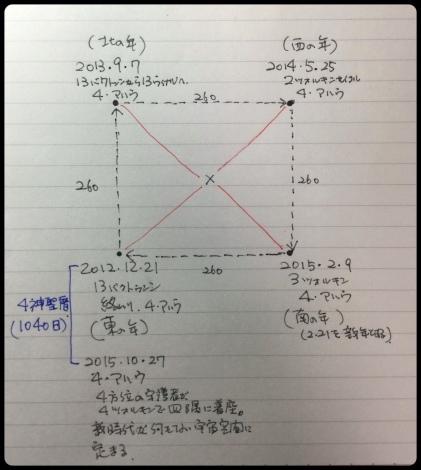 "SMAP ""空中分解"" 危機をマヤで占う!_b0213435_16485505.jpg"