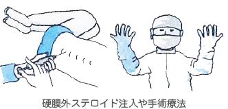 腰の痛み~2 腰痛の治療と予防 治療のいろいろ~_a0296269_09355930.jpg