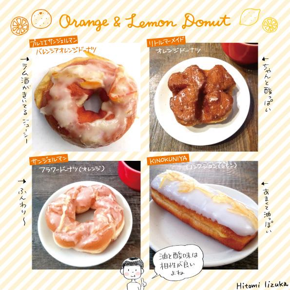 オレンジドーナツとレモンドーナツ_d0272182_18474844.jpg