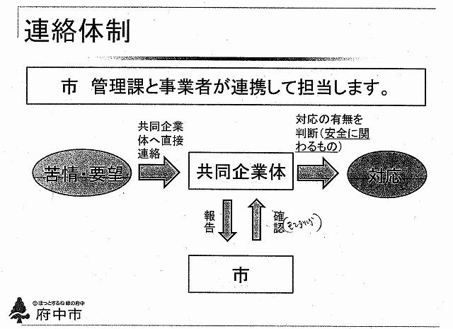 府中市(東京都)の全国初の取組み 道路や並木の点検、補修、清掃、剪定等を「包括管理委託」_f0141310_7493680.jpg