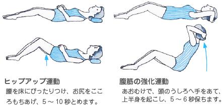 腰の痛み~2 腰痛の治療と予防 体操療法~_a0296269_09473434.jpg