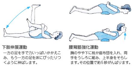 腰の痛み~2 腰痛の治療と予防 体操療法~_a0296269_09481812.jpg