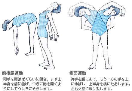 腰の痛み~2 腰痛の治療と予防 体操療法~_a0296269_09484198.jpg