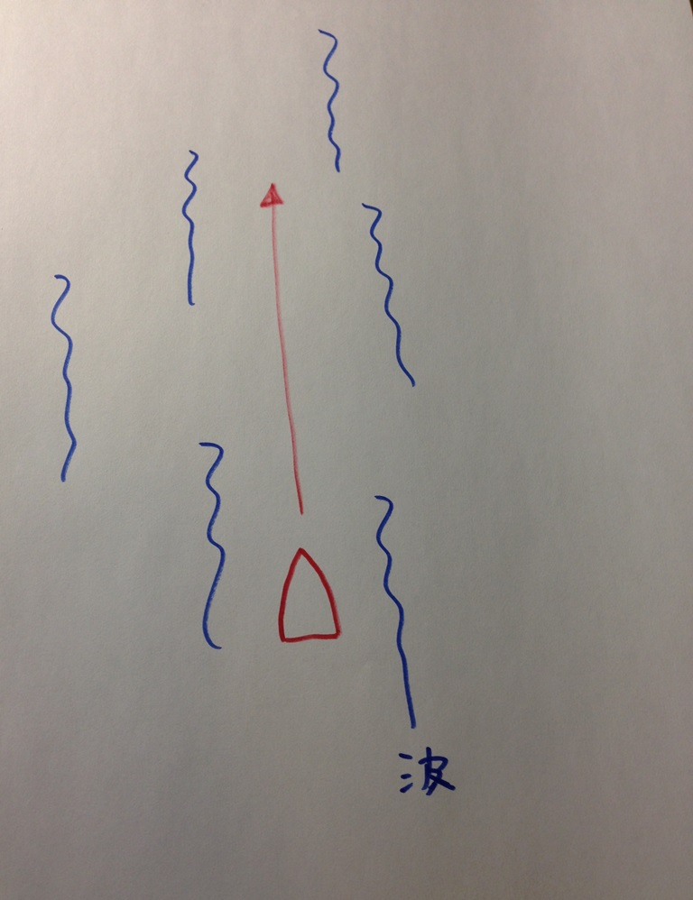 エリー湖をバスボートで走る 【波の谷間のトラバース走行】_d0145899_0204256.jpg