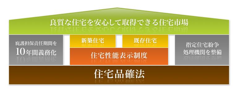 保証に関する法律について。_b0131012_11392388.jpg