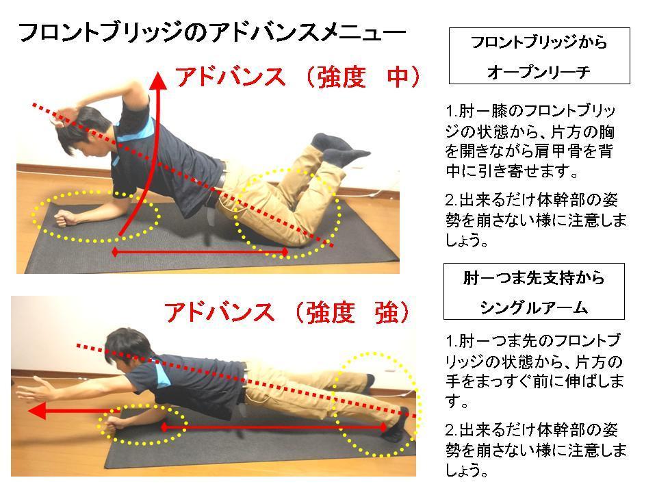 体幹トレーニングの効果的な方法 No3「フロントブリッジ」_c0362789_13280983.jpg
