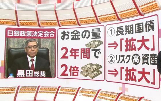 ディズニーランドに閉じ込められた奴隷たち:日本の税収の43%は天皇日銀の儲けに_e0069900_11175004.jpg