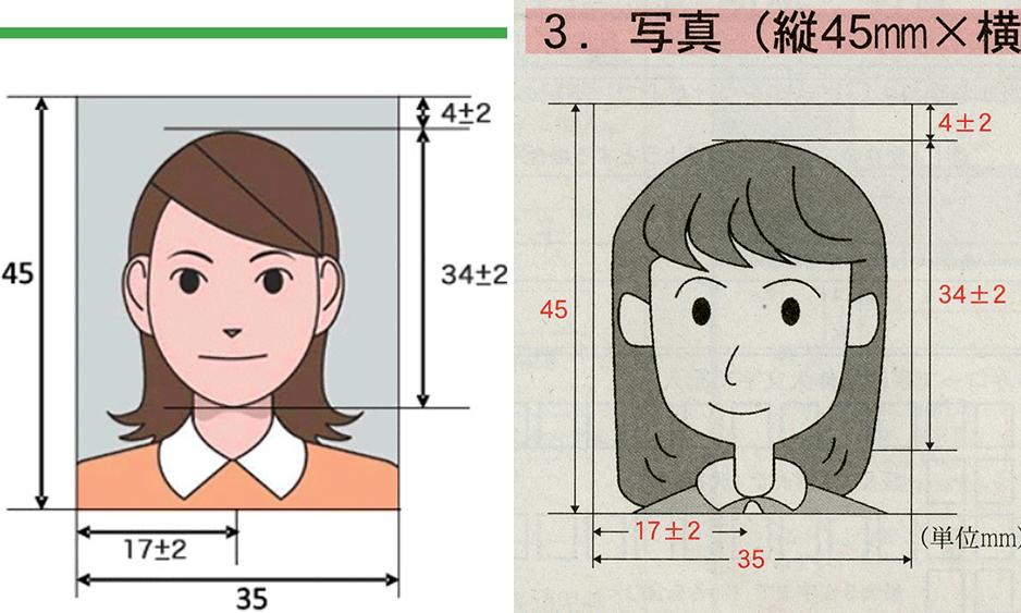 マイナンバーすでに破たん②:パスポートの顔はでかいなあ_c0052876_12581982.jpg