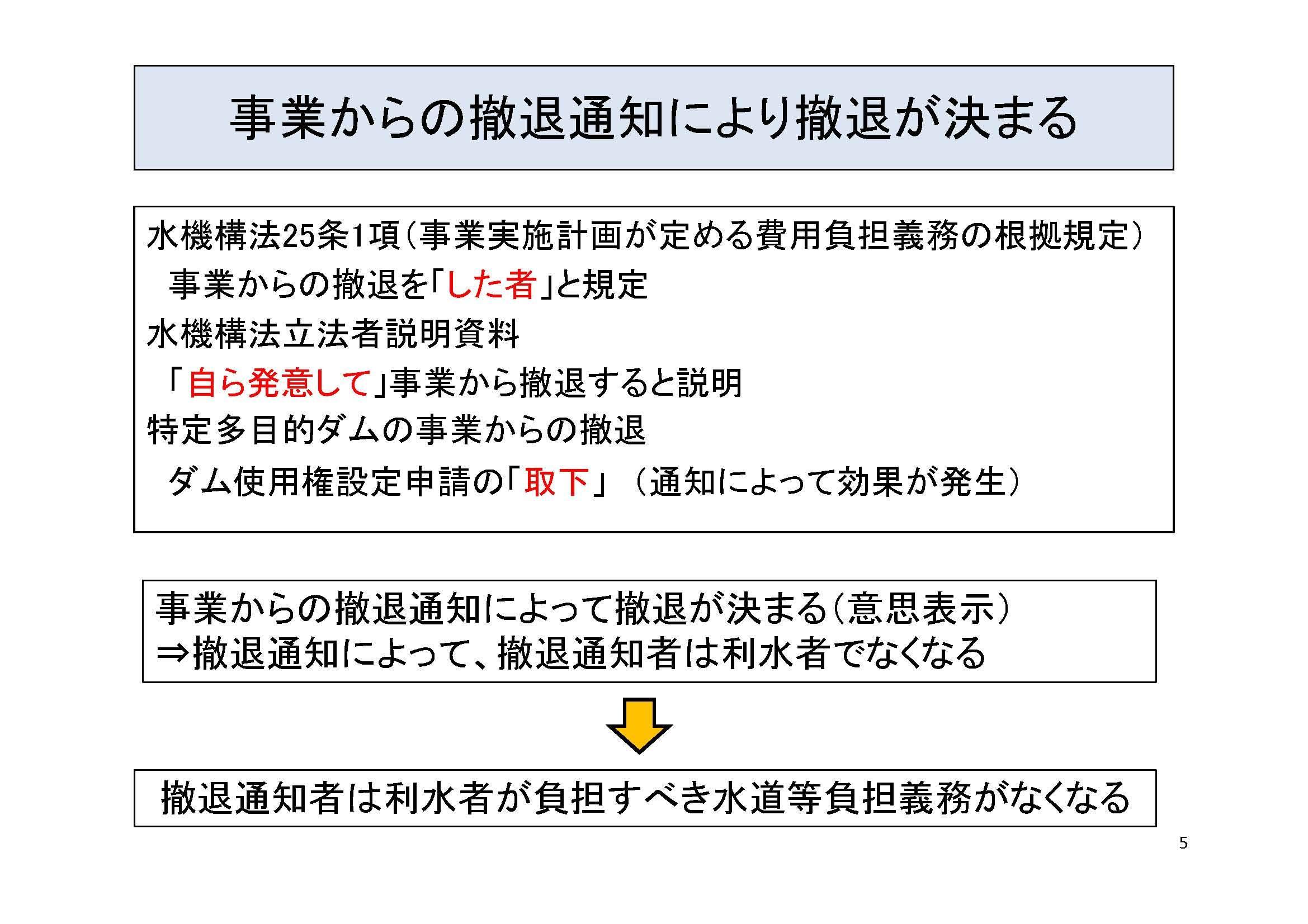 「『撤退ルール』は撤退しやすいルールである」その2_f0197754_23295033.jpg