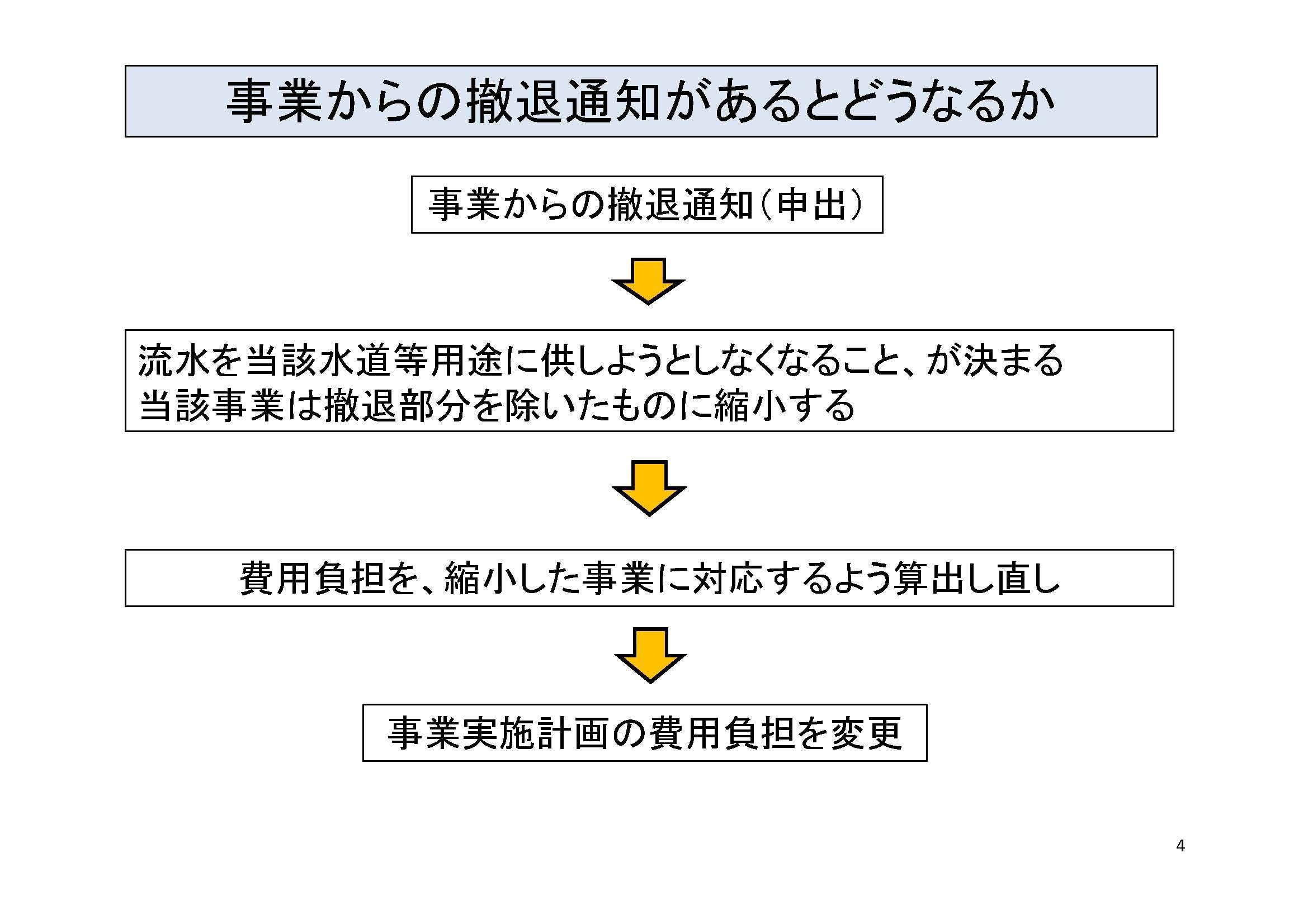 「『撤退ルール』は撤退しやすいルールである」その2_f0197754_23295084.jpg