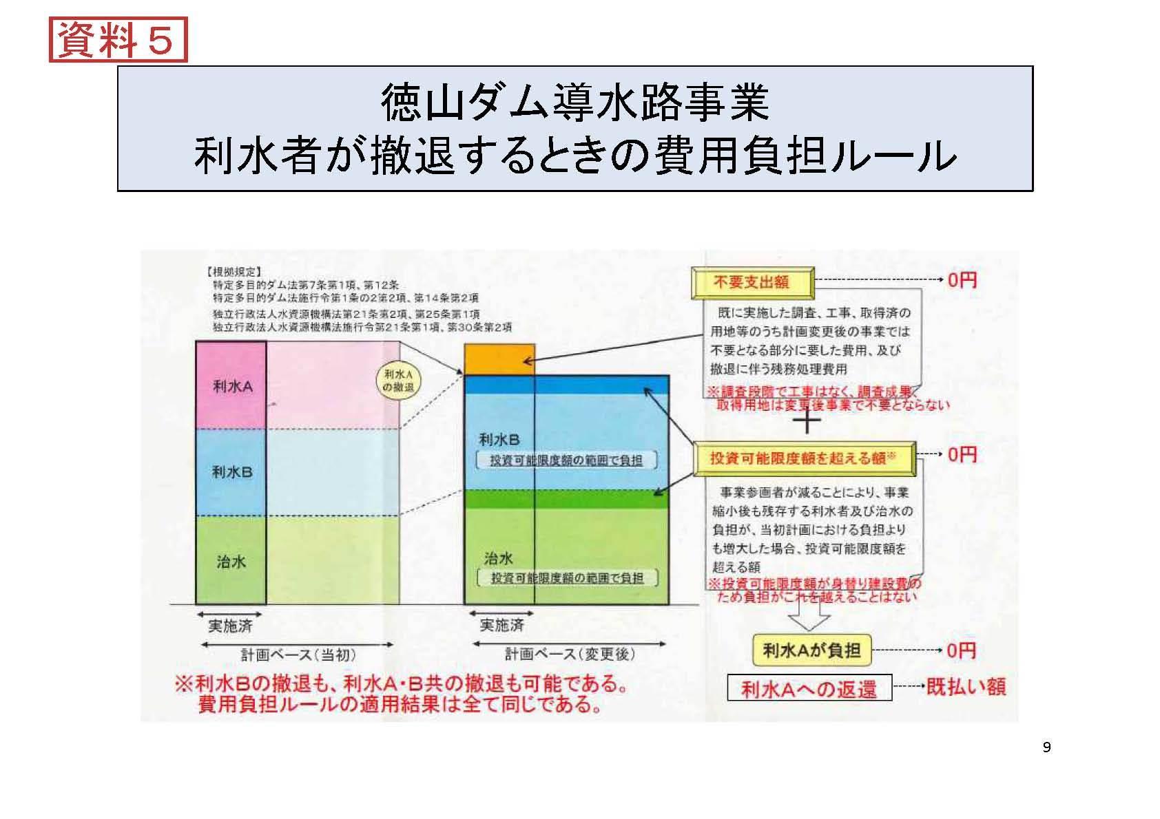 「『撤退ルール』は撤退しやすいルールである」その4_f0197754_23295201.jpg