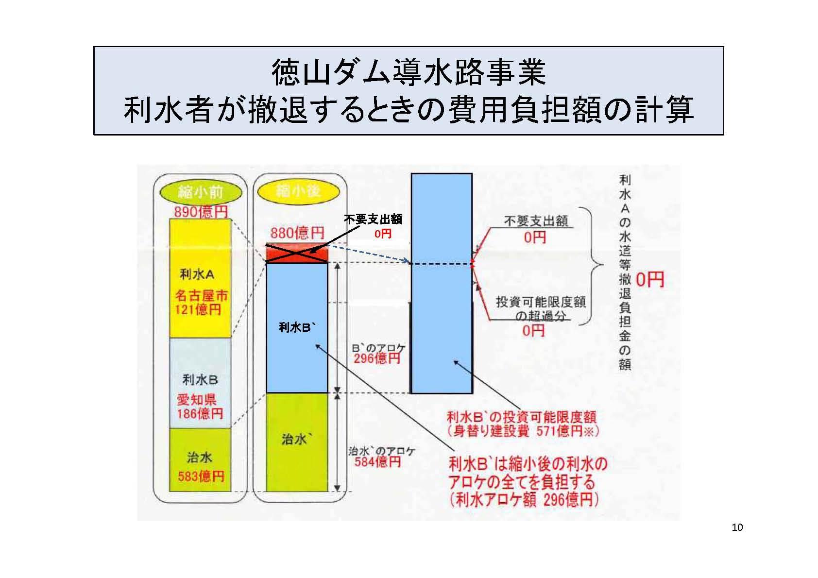 「『撤退ルール』は撤退しやすいルールである」その4_f0197754_23295277.jpg