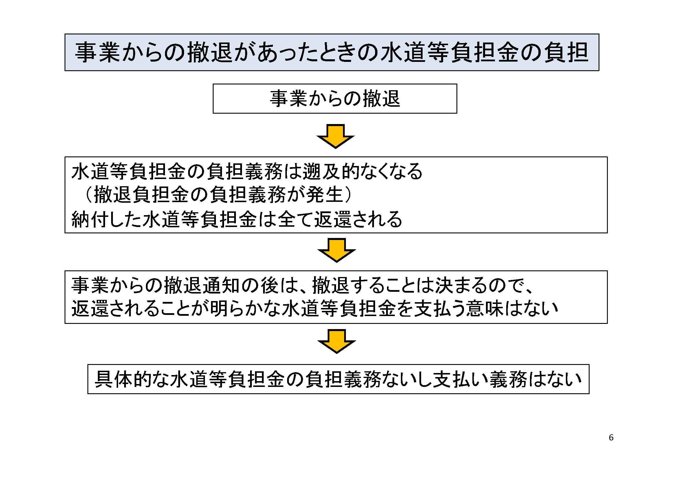 「『撤退ルール』は撤退しやすいルールである」その2_f0197754_23381602.jpg