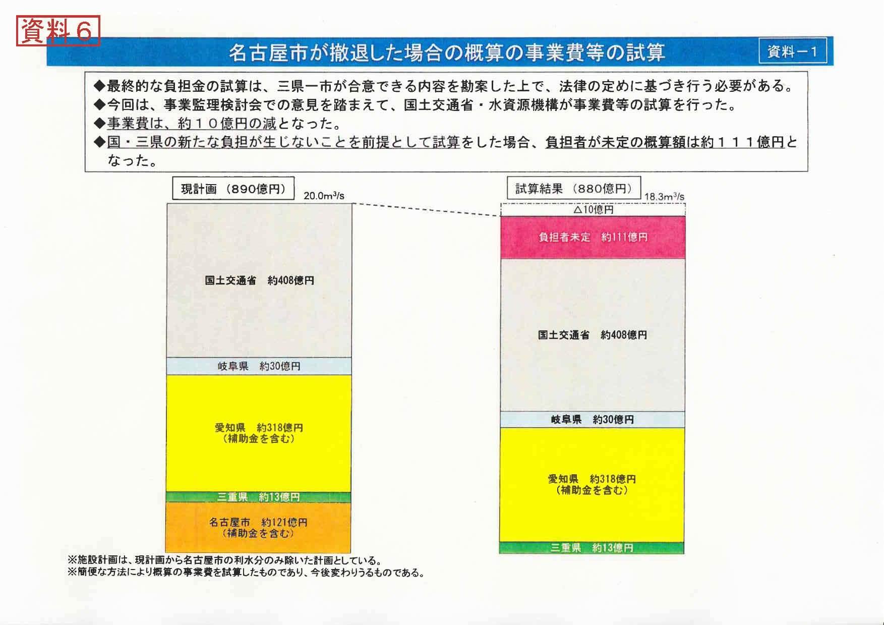 「『撤退ルール』は撤退しやすいルールである」その4_f0197754_23511624.jpg
