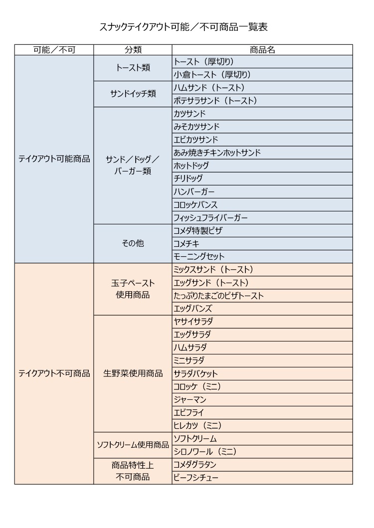 コメダ珈琲店のテイクアウト_d0349797_22102005.jpg