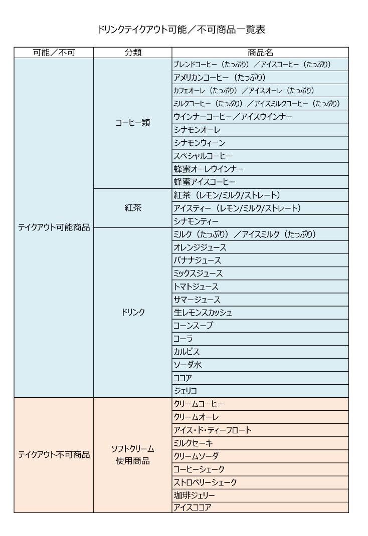 コメダ珈琲店のテイクアウト_d0349797_22102056.jpg