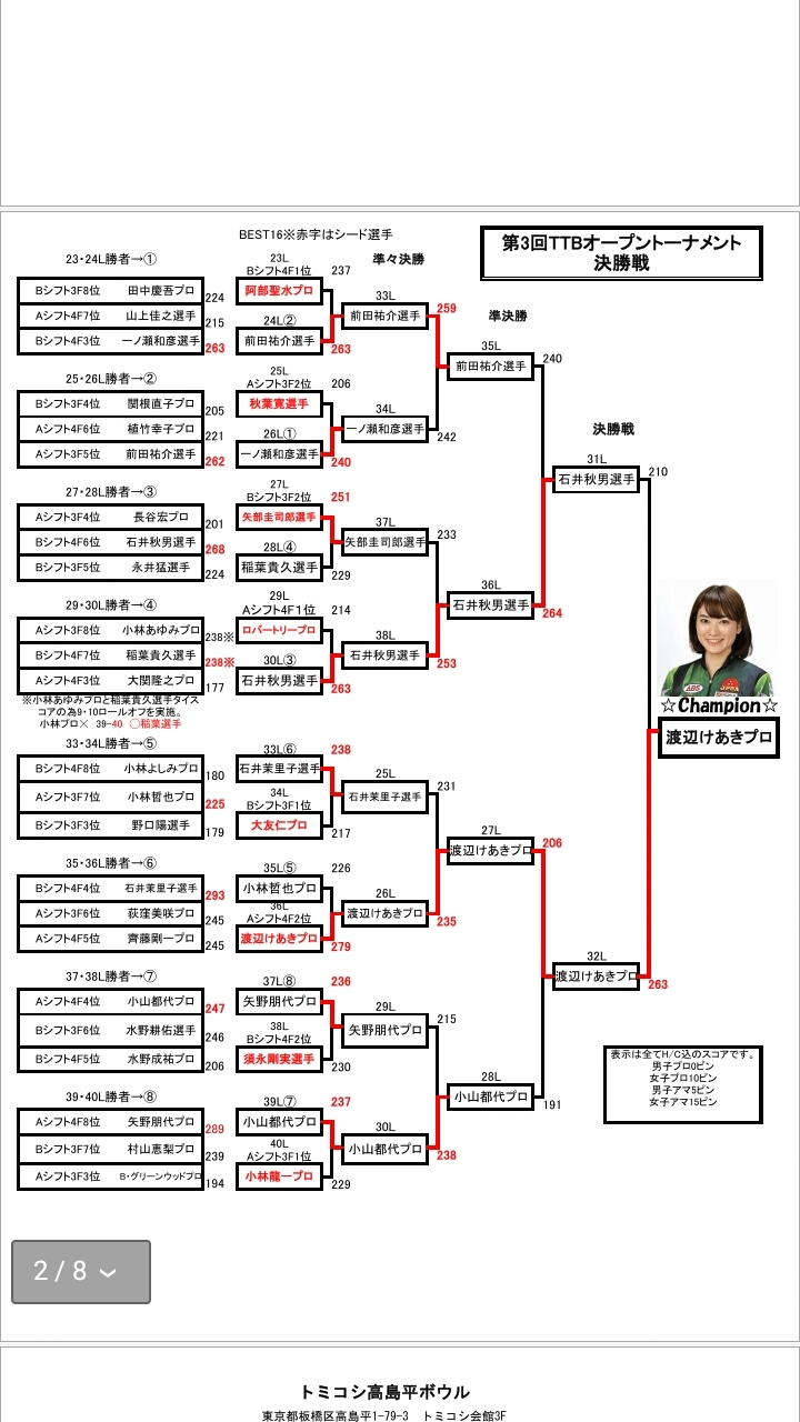 TTBオープン優勝・゜・(つД`)・゜・_b0259538_12585938.jpg