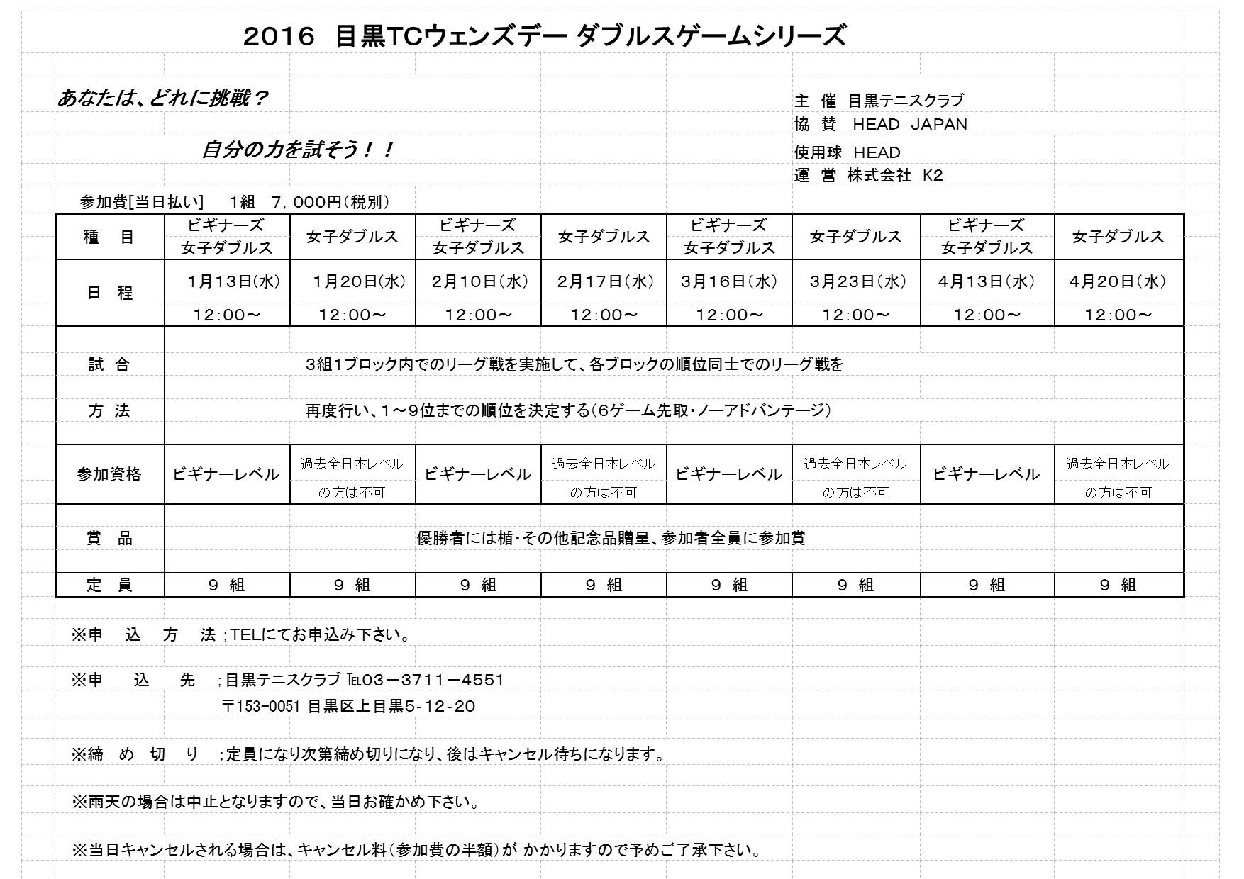 2016年1月~4月ウェンズデートーナメント_b0158200_1632143.jpg