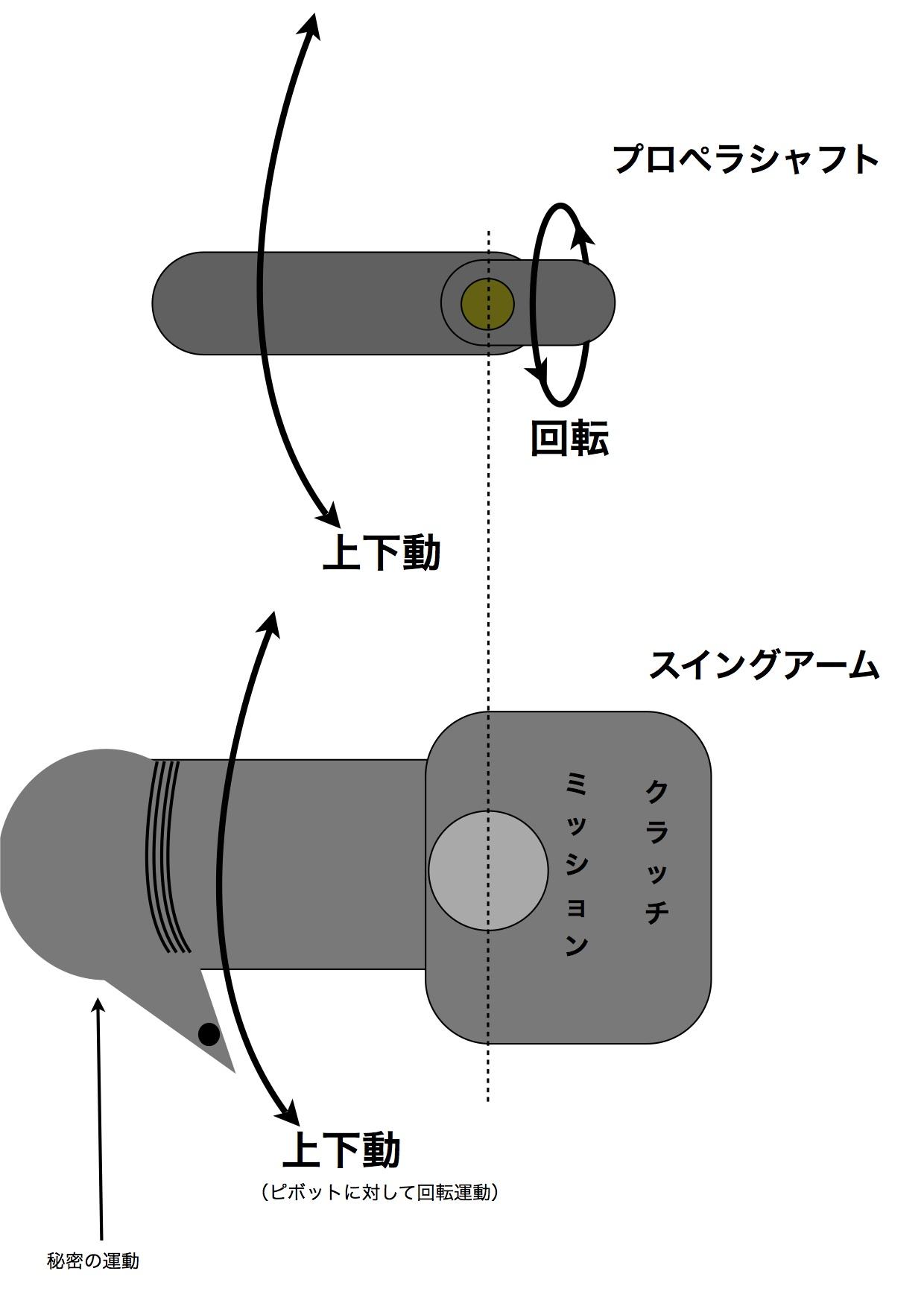 【K1】プロペラシャフト取り外し_e0159646_6444395.jpg