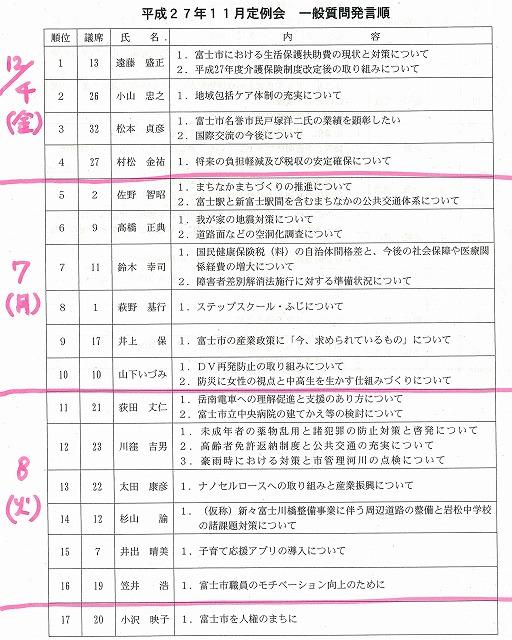 11月定例議会の一般質問は富士市議会史上最多の26名の議員が登壇_f0141310_735334.jpg