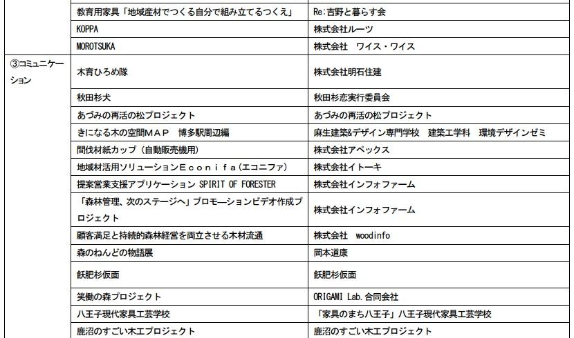 祝!ウッドデザイン賞2015受賞_f0138874_18181564.jpg