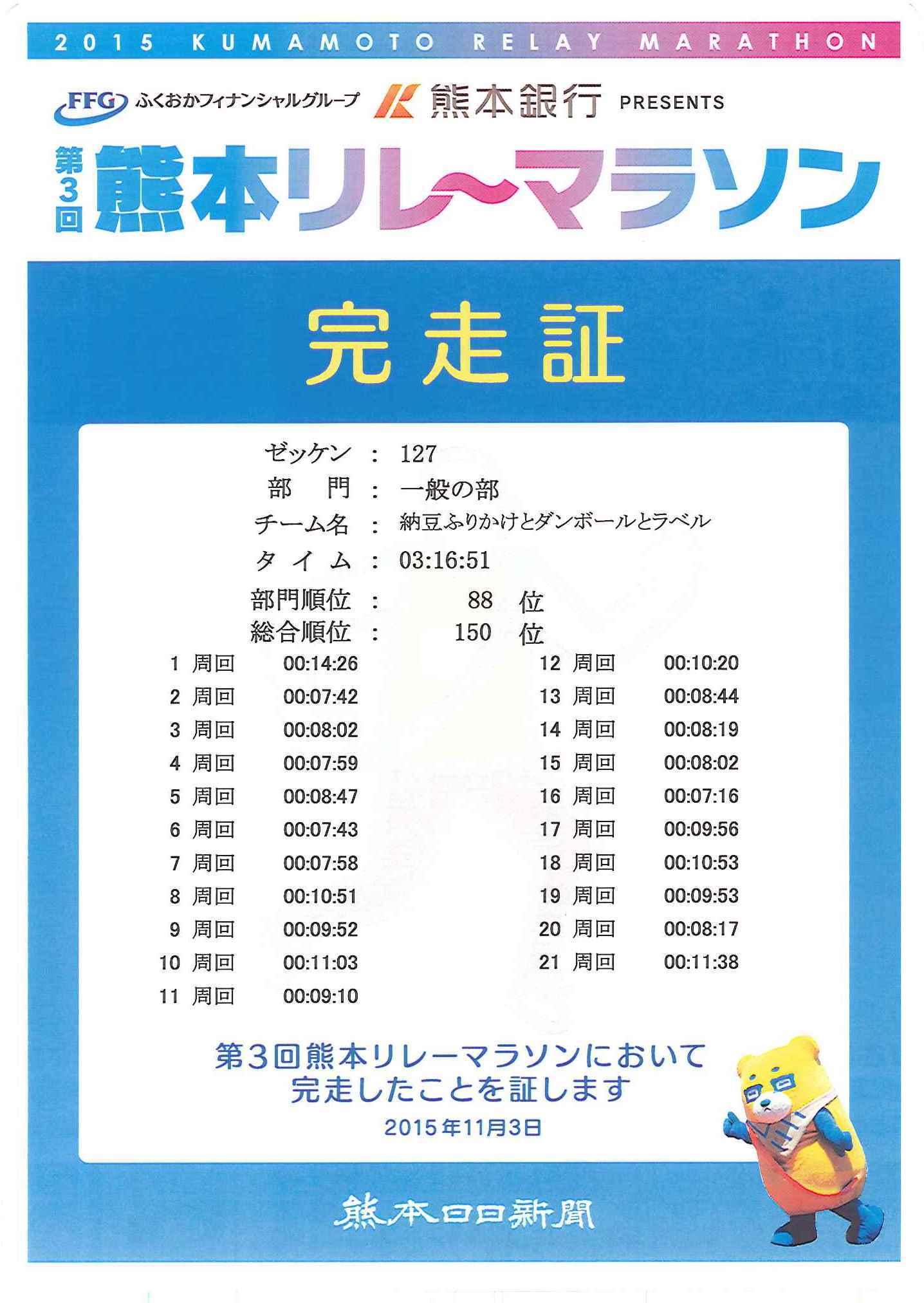 第3回熊本リレーマラソン_e0184224_16590716.jpg