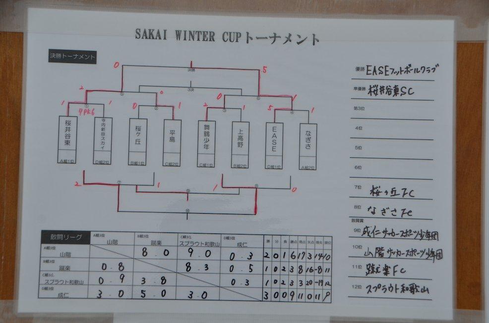 SAKAI WINTER CUP_f0104461_1521332.jpg