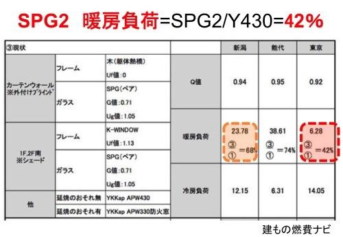 Q1.0住宅新潟信濃町:SPG2の効果は_e0054299_10524220.jpg