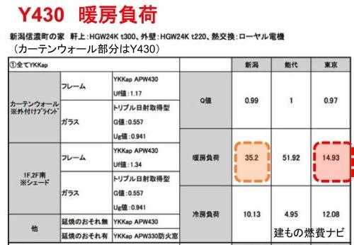 Q1.0住宅新潟信濃町:SPG2の効果は_e0054299_10552591.jpg
