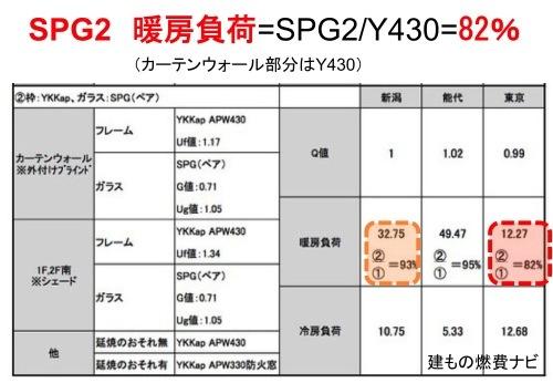 Q1.0住宅新潟信濃町:SPG2の効果は_e0054299_10565858.jpg