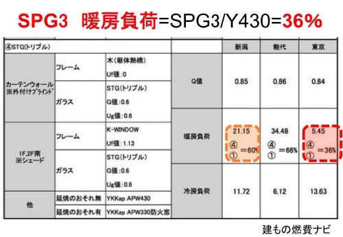 Q1.0住宅新潟信濃町:SPG2の効果は_e0054299_11022855.jpg