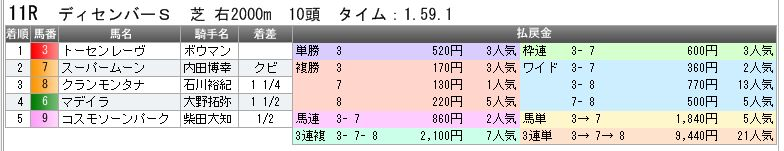 c0030536_1115011.jpg