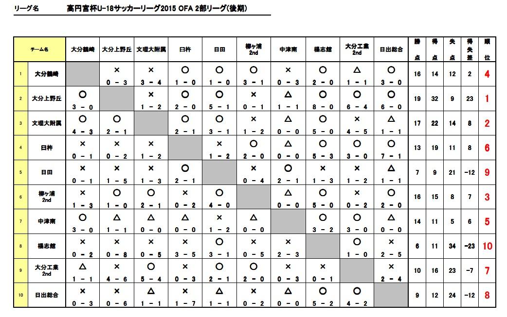 f0201170_614339.jpg
