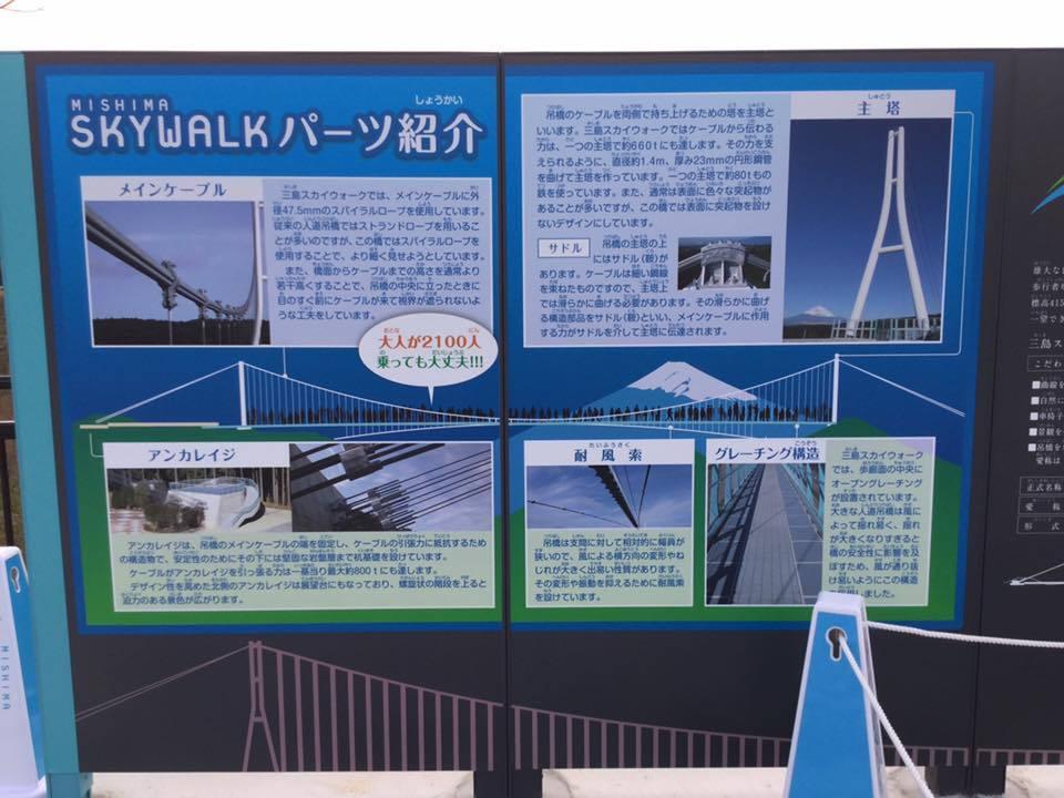 三島スカイウォーク_e0071324_18313624.jpg