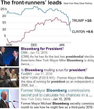 ブルームバーグさんが大統領選に立候補するかも?_b0007805_2137138.jpg