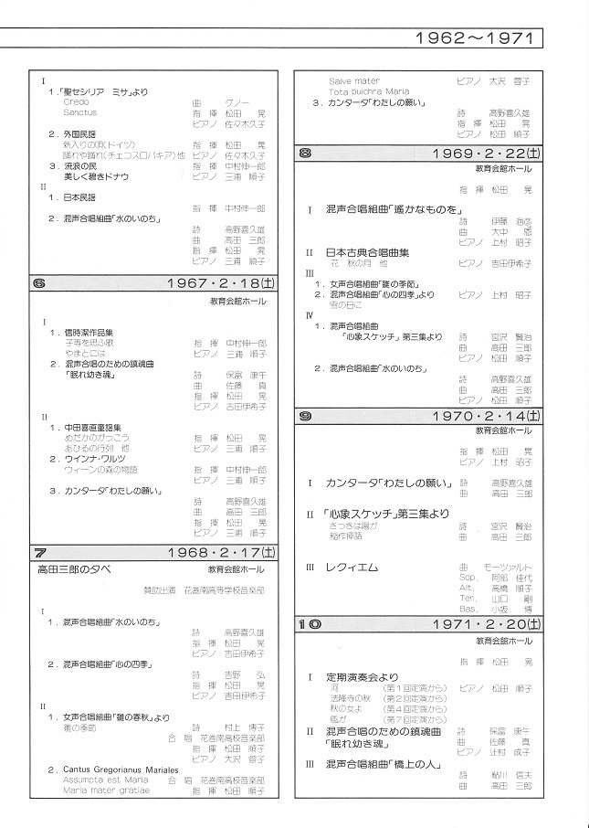 第20回記念演奏会_c0125004_23291300.jpg