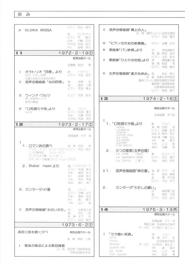 第20回記念演奏会_c0125004_23292718.jpg
