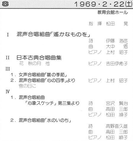 第8回定期演奏会_c0125004_01041851.jpg