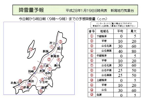 県 量 新潟 予報 降雪 過去の雪のデータ(道路管理課調べ)