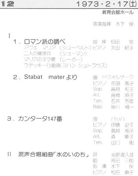 第12回定期演奏会_c0125004_02474840.jpg