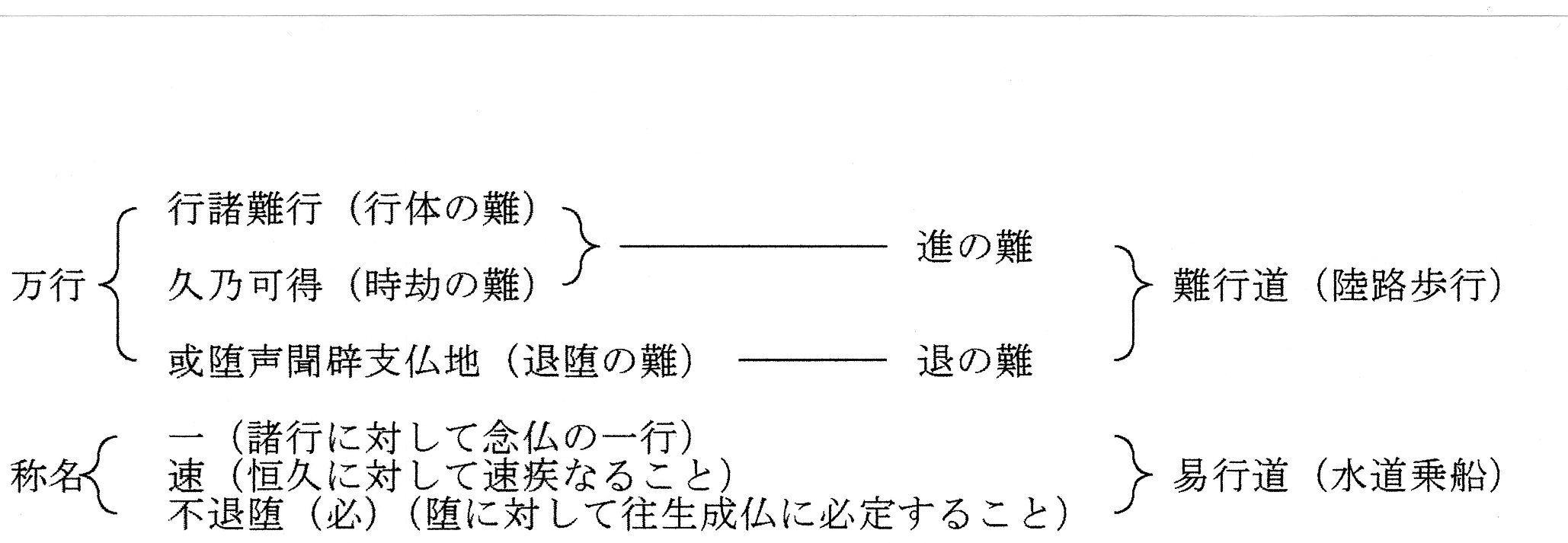 正信偈講読[176] : 慈願寺