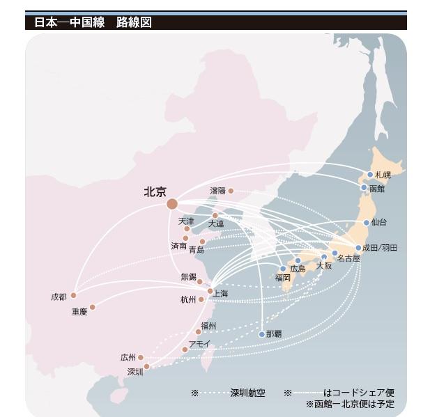 中国の日本路線がすごいことになっている!(だから訪日中国人は500万人規模になった)_b0235153_1744361.jpg