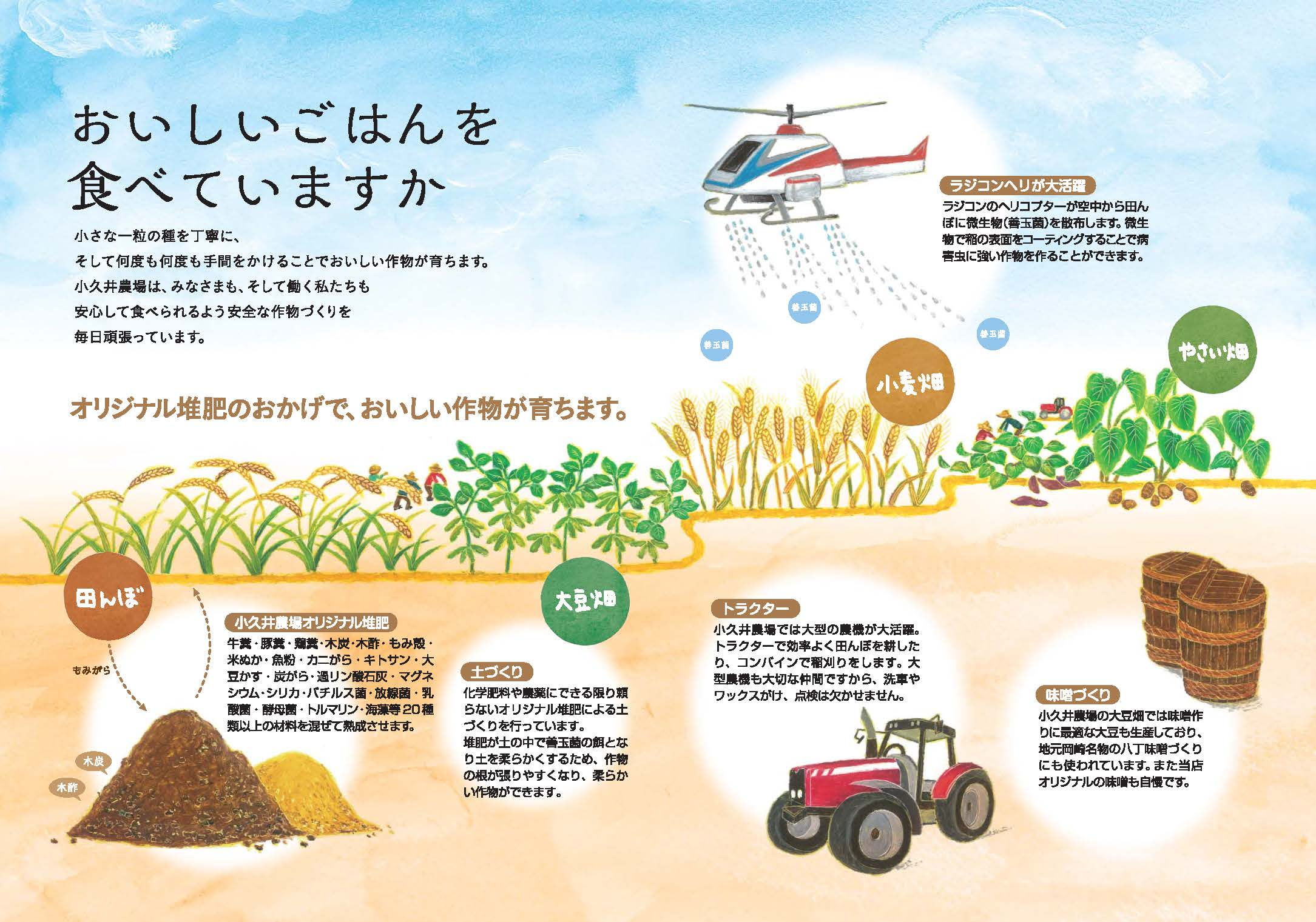 小久井農場さんのパンフレット_e0190082_1656791.jpg