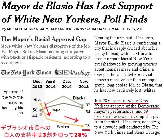 2015年、NYを訪れた観光客は史上最多の5,830万人、6年連続で史上最多更新_b0007805_7153613.jpg