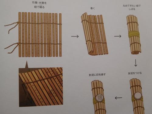 始皇帝と大兵馬俑 東京国立博物館_e0345320_23551347.jpg