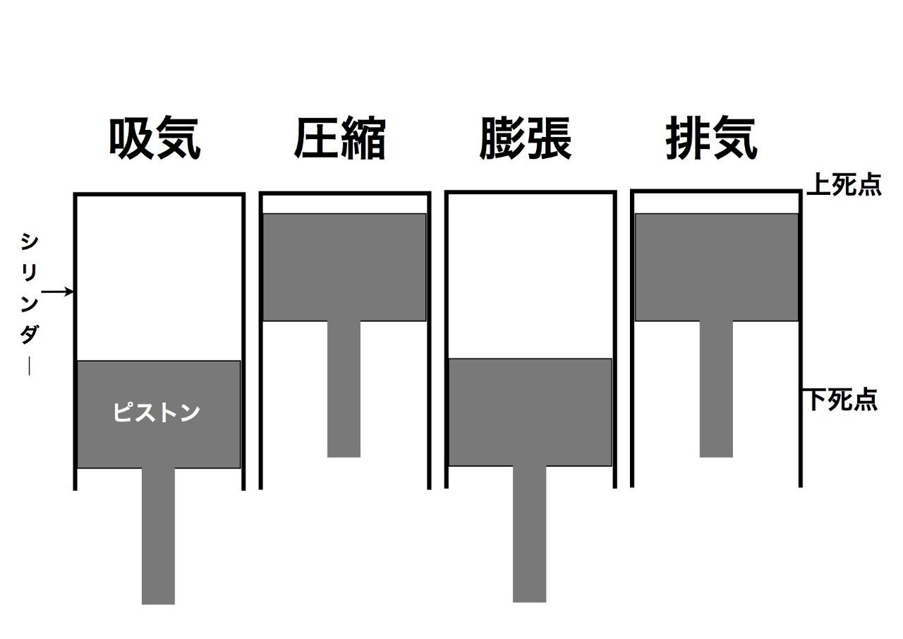 エンジンのお話_e0159646_5231961.jpg