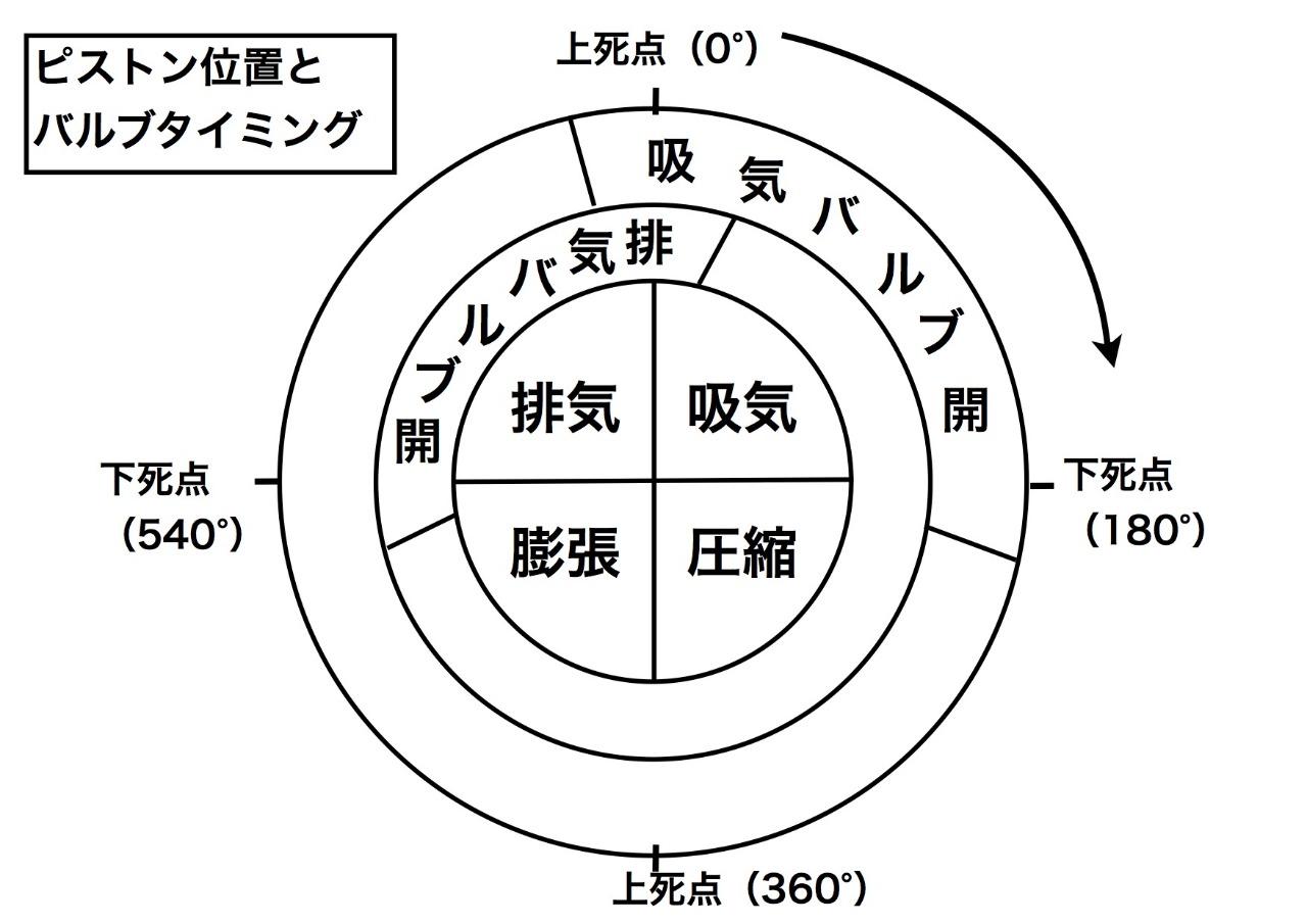 エンジンのお話_e0159646_548831.jpg